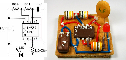 circuit_snacks.jpg